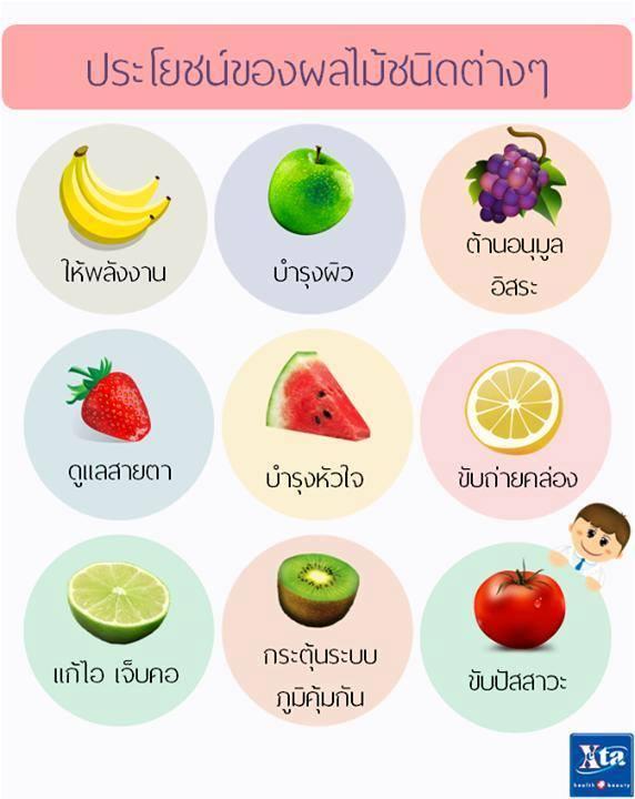 ประโยชน์ของผลไม้ชนิดต่างๆ