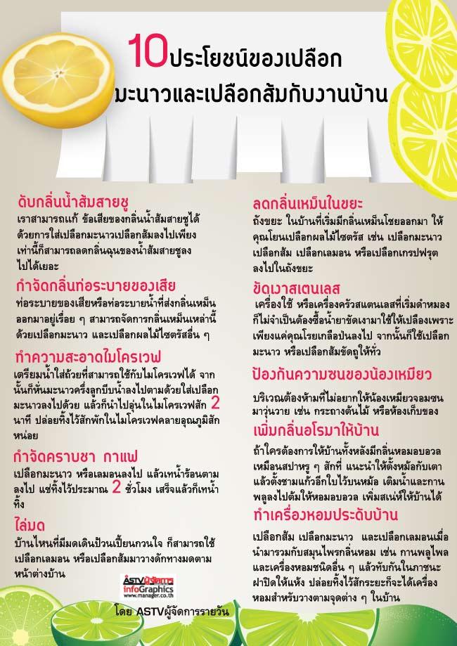 ประโยชน์ของเปลือกมะนาว และเปลือกส้ม