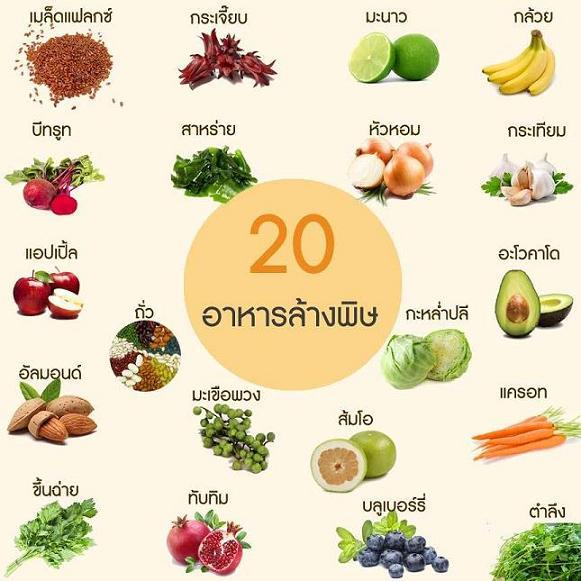 20 อาหารช่วยล้างพิษ