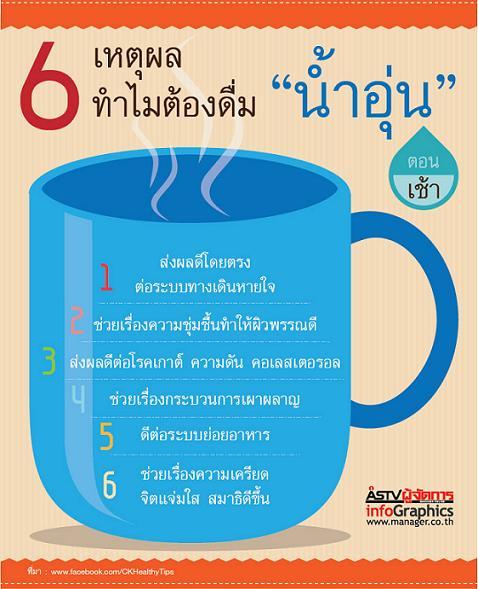6 เหตุผลทำไมต้องดื่มน้ำอุ่น
