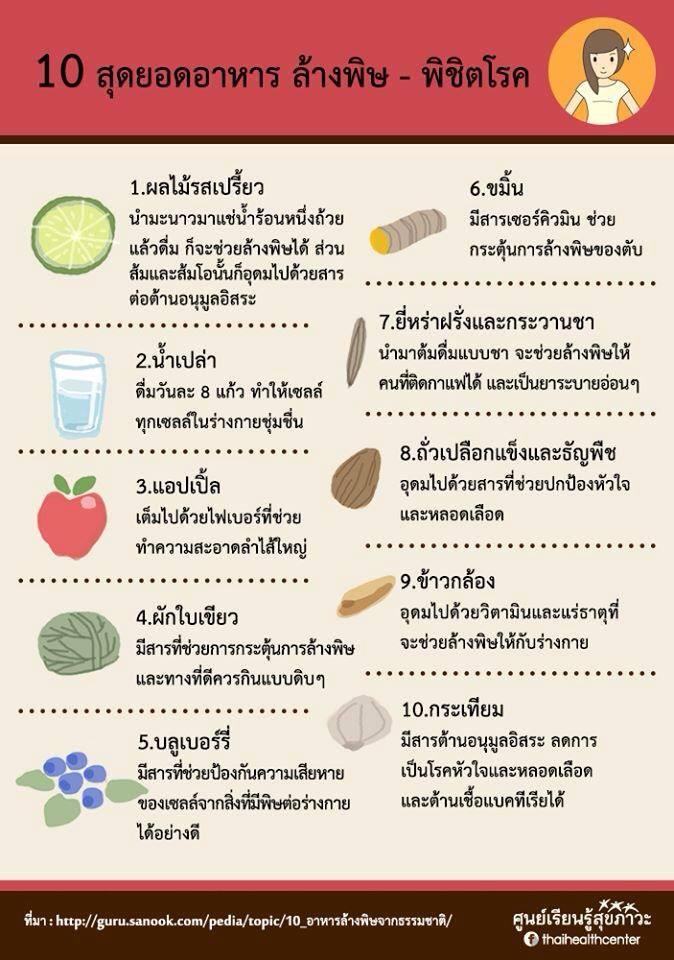 10 สุดยอดอาหารล้างพิษ พิชิตโรค